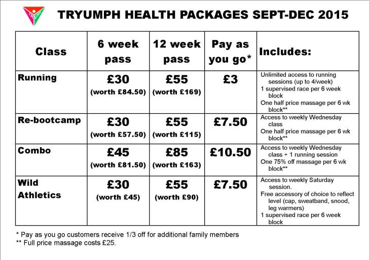 Packages Sept-Dec 2015